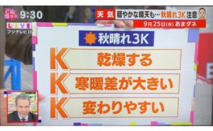 秋晴れ3Kの内容